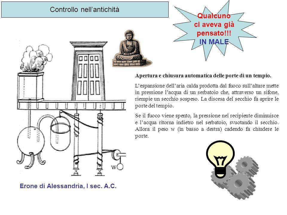 Controllo nellantichità Erone di Alessandria, I sec. A.C. Apertura e chiusura automatica delle porte di un tempio. Lespansione dellaria calda prodotta