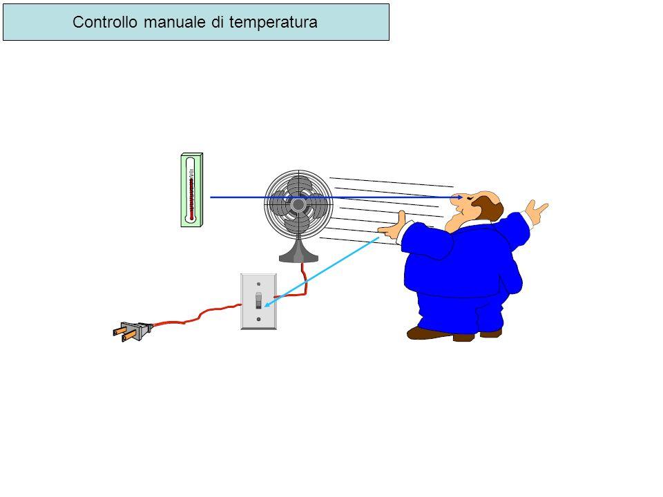 Controllo manuale di temperatura