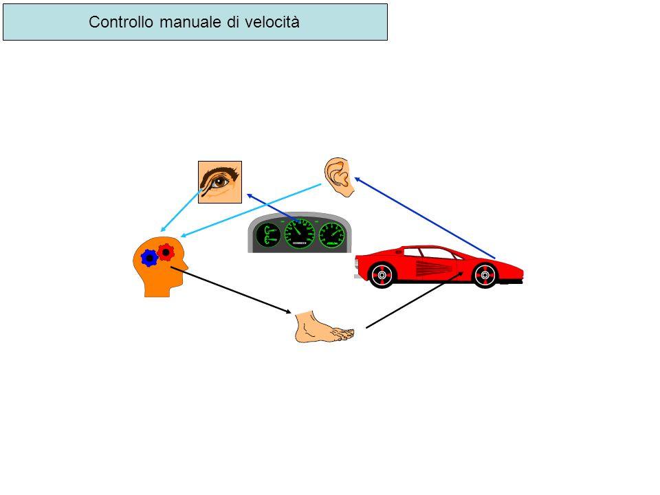 Controllo manuale di velocità