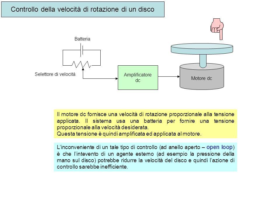 Controllo della velocità di rotazione di un disco Motore dc Amplificatore dc Batteria Il motore dc fornisce una velocità di rotazione proporzionale al