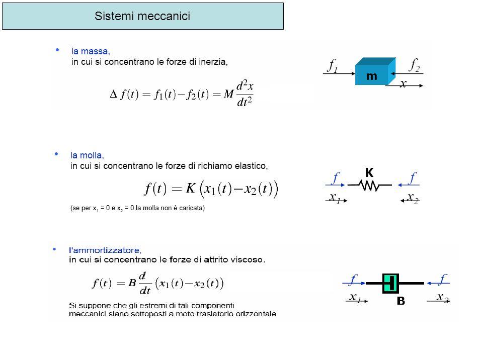 Sistemi meccanici