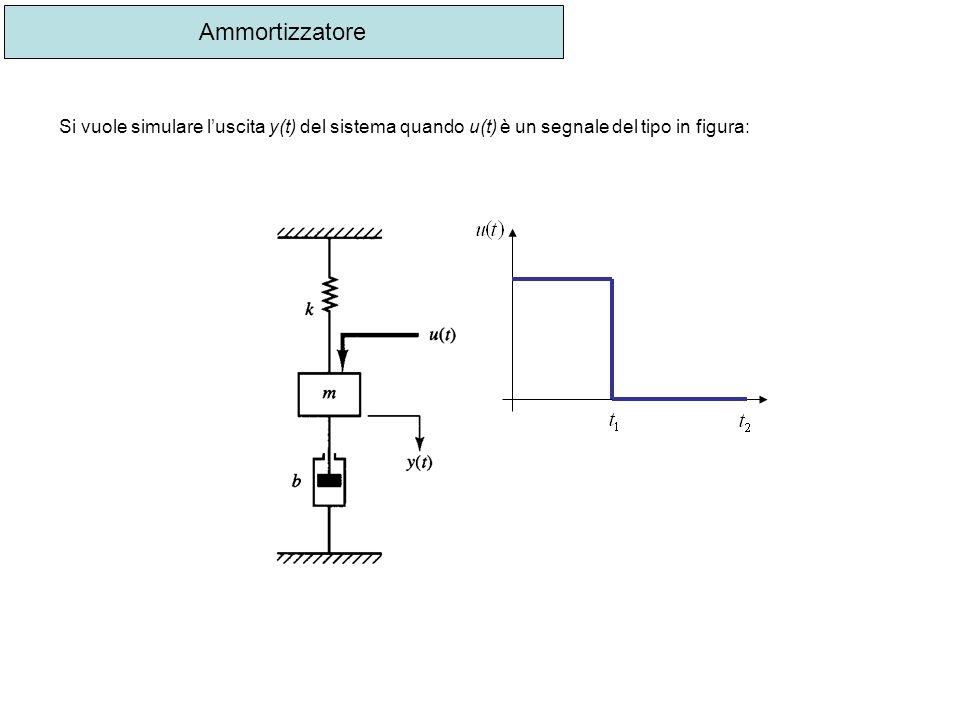 Si vuole simulare luscita y(t) del sistema quando u(t) è un segnale del tipo in figura: