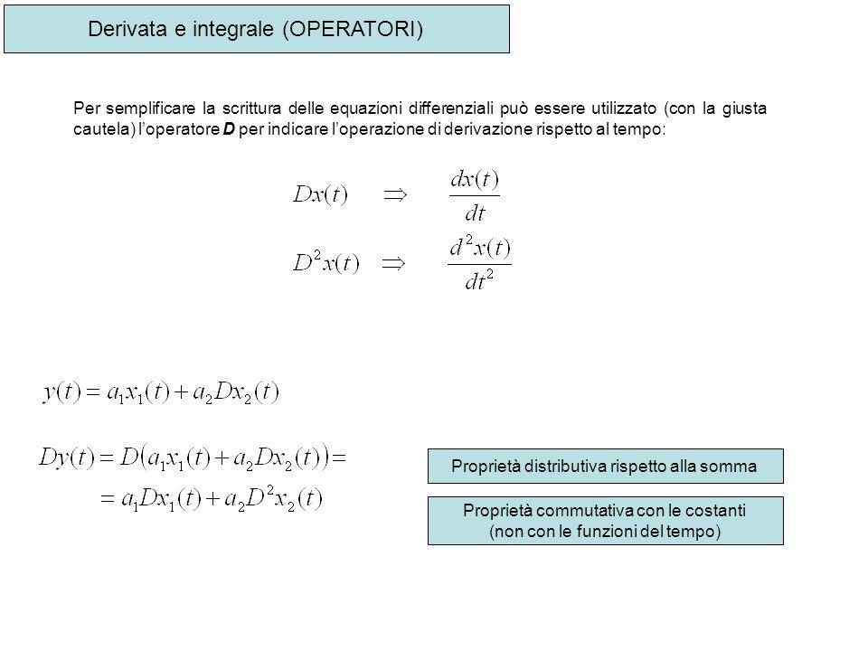 Derivata e integrale (OPERATORI) Per semplificare la scrittura delle equazioni differenziali può essere utilizzato (con la giusta cautela) loperatore
