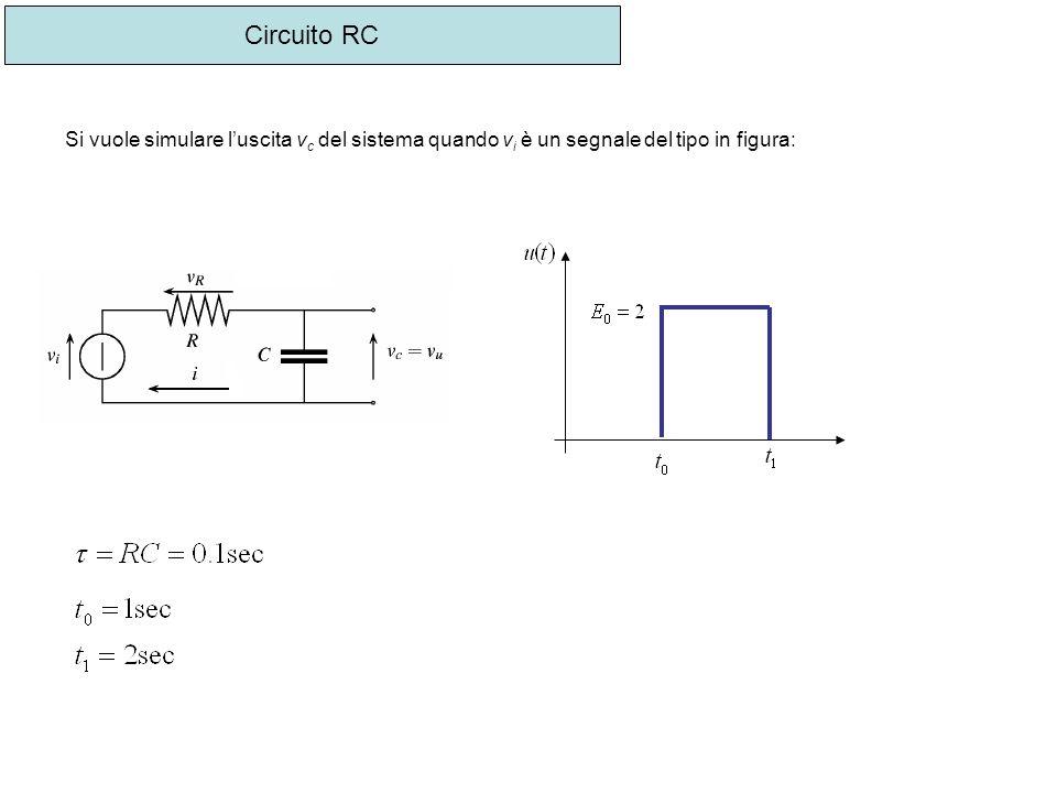 Si vuole simulare luscita v c del sistema quando v i è un segnale del tipo in figura: