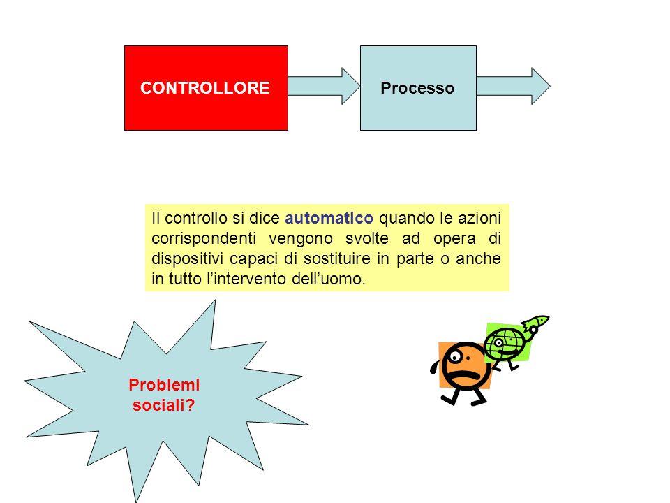 ProcessoCONTROLLORE Il controllo si dice automatico quando le azioni corrispondenti vengono svolte ad opera di dispositivi capaci di sostituire in par