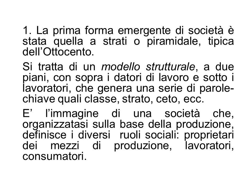 1. La prima forma emergente di società è stata quella a strati o piramidale, tipica dellOttocento. Si tratta di un modello strutturale, a due piani, c