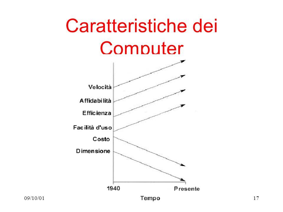 09/10/01Introduzione all'Informatica17 Caratteristiche dei Computer