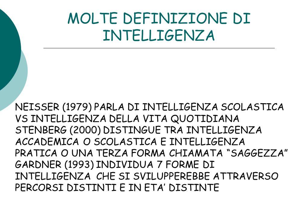 MOLTE DEFINIZIONE DI INTELLIGENZA NEISSER (1979) PARLA DI INTELLIGENZA SCOLASTICA VS INTELLIGENZA DELLA VITA QUOTIDIANA STENBERG (2000) DISTINGUE TRA