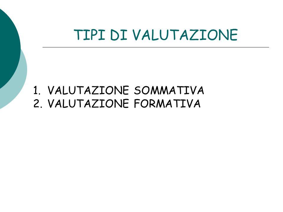 TIPI DI VALUTAZIONE 1.VALUTAZIONE SOMMATIVA 2.VALUTAZIONE FORMATIVA