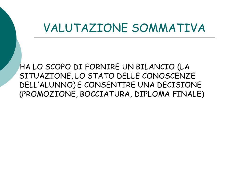 VALUTAZIONE SOMMATIVA HA LO SCOPO DI FORNIRE UN BILANCIO (LA SITUAZIONE, LO STATO DELLE CONOSCENZE DELLALUNNO) E CONSENTIRE UNA DECISIONE (PROMOZIONE,