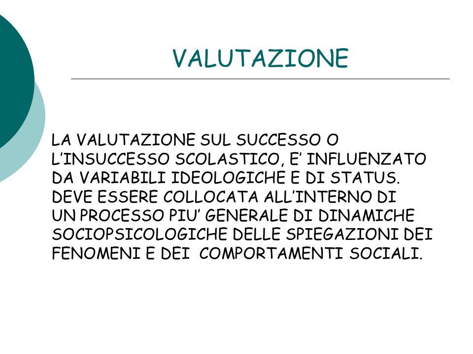VALUTAZIONE LA VALUTAZIONE SUL SUCCESSO O LINSUCCESSO SCOLASTICO, E INFLUENZATO DA VARIABILI IDEOLOGICHE E DI STATUS. DEVE ESSERE COLLOCATA ALLINTERNO