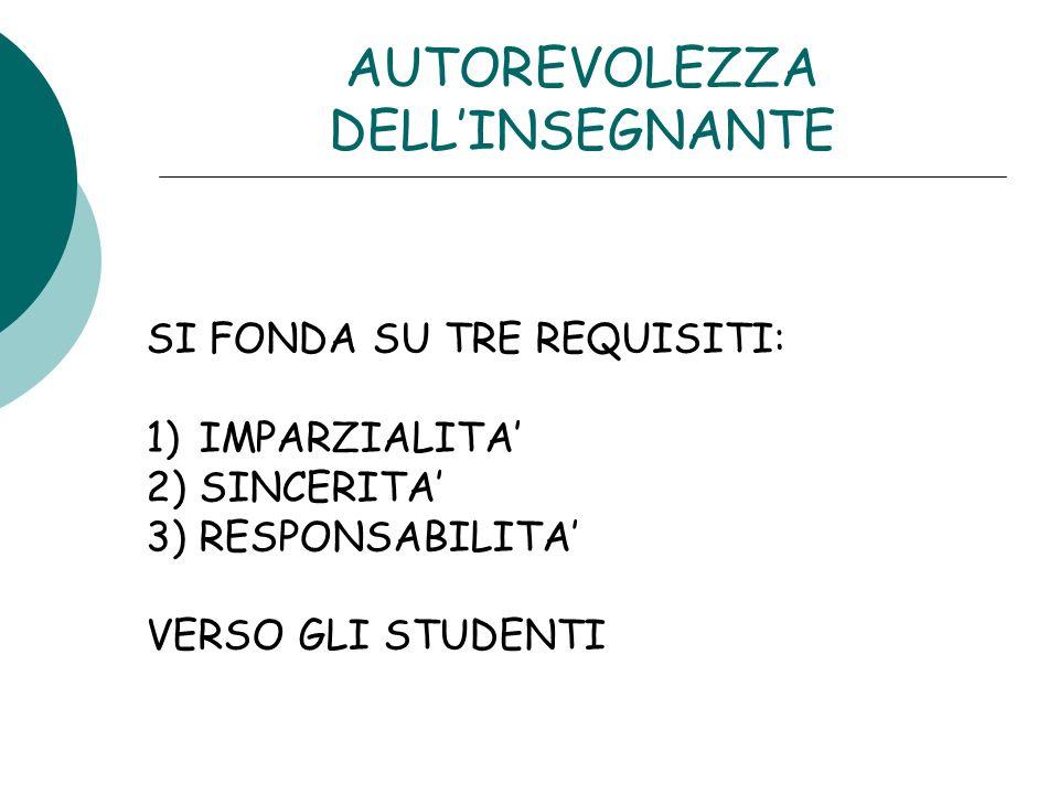AUTOREVOLEZZA DELLINSEGNANTE SI FONDA SU TRE REQUISITI: 1)IMPARZIALITA 2)SINCERITA 3)RESPONSABILITA VERSO GLI STUDENTI