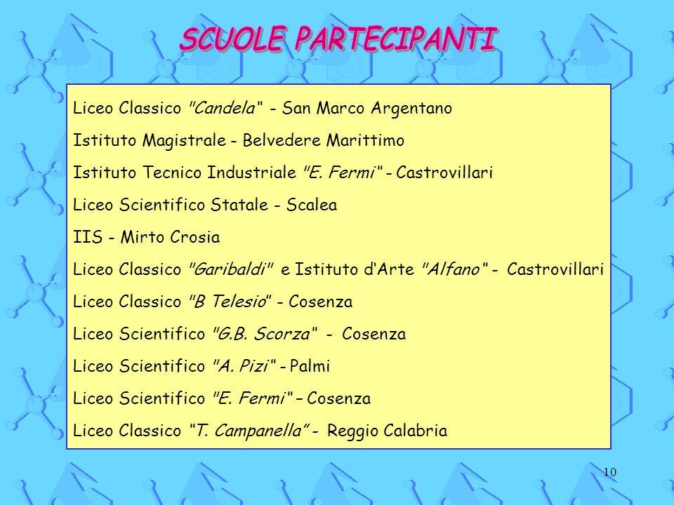 10 Liceo Classico Candela - San Marco Argentano Istituto Magistrale - Belvedere Marittimo Istituto Tecnico Industriale E.