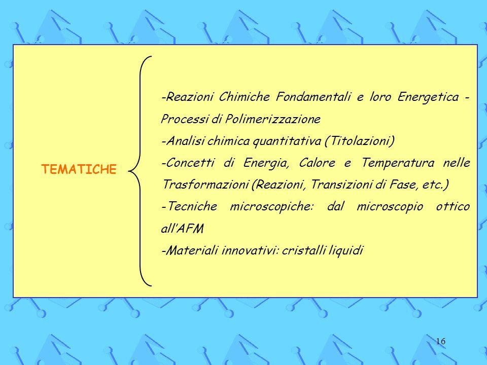 16 -Reazioni Chimiche Fondamentali e loro Energetica - Processi di Polimerizzazione -Analisi chimica quantitativa (Titolazioni) -Concetti di Energia, Calore e Temperatura nelle Trasformazioni (Reazioni, Transizioni di Fase, etc.) -Tecniche microscopiche: dal microscopio ottico allAFM -Materiali innovativi: cristalli liquidi TEMATICHE