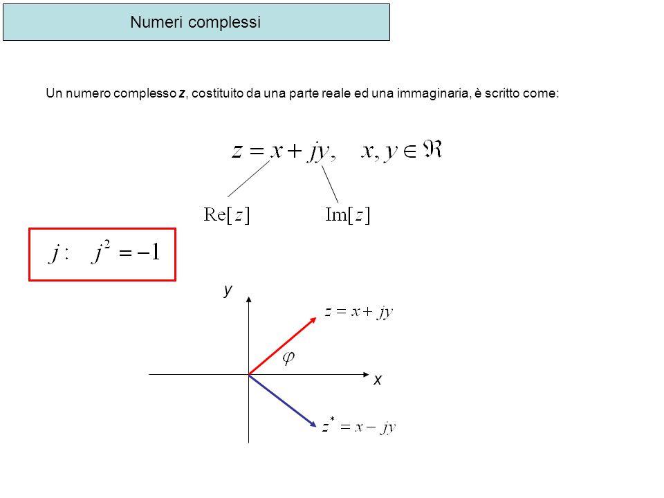 Numeri complessi Un numero complesso z, costituito da una parte reale ed una immaginaria, è scritto come: x y