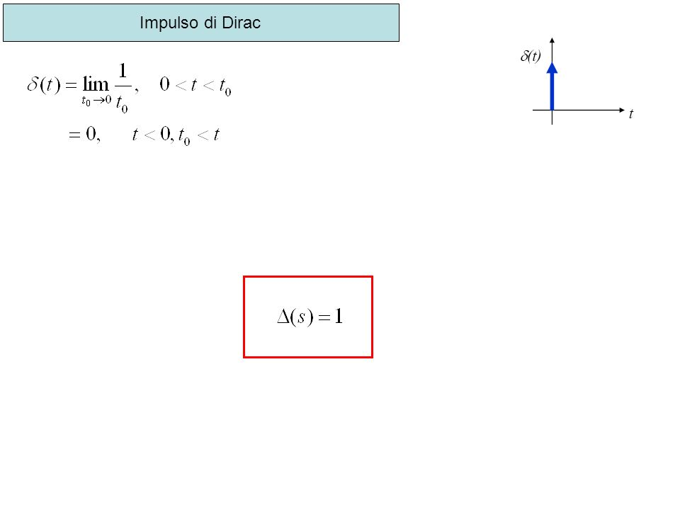 Impulso di Dirac