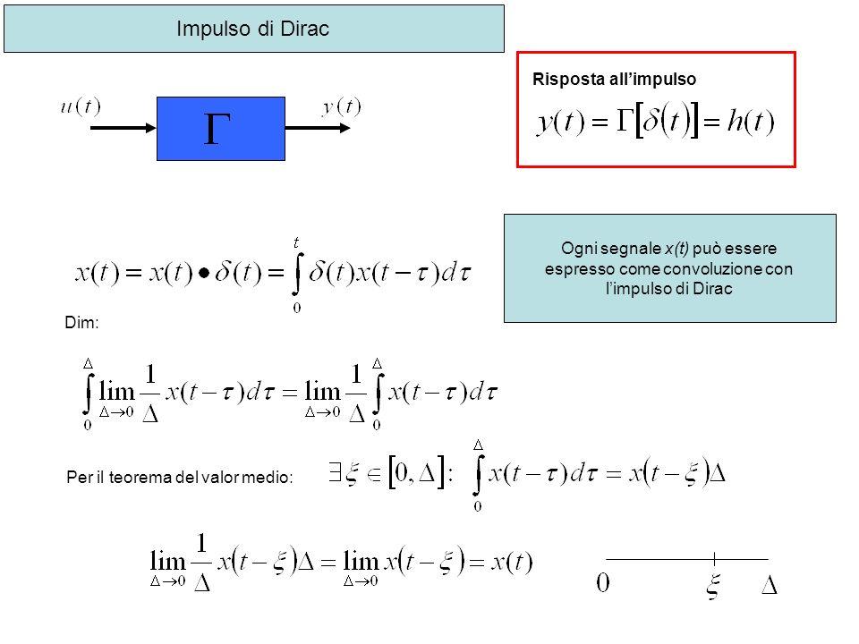 Ogni segnale x(t) può essere espresso come convoluzione con limpulso di Dirac Dim: Per il teorema del valor medio: Risposta allimpulso