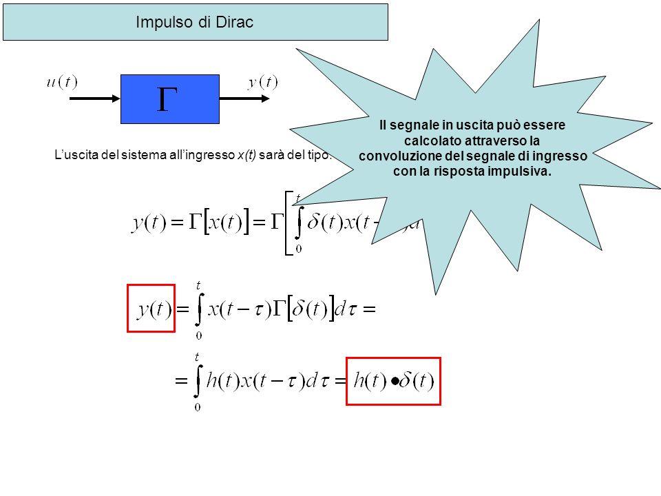 Impulso di Dirac Luscita del sistema allingresso x(t) sarà del tipo: Il segnale in uscita può essere calcolato attraverso la convoluzione del segnale