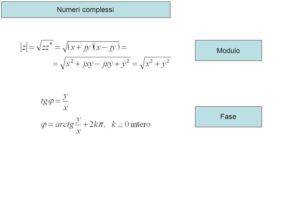 Numeri complessi Modulo Fase