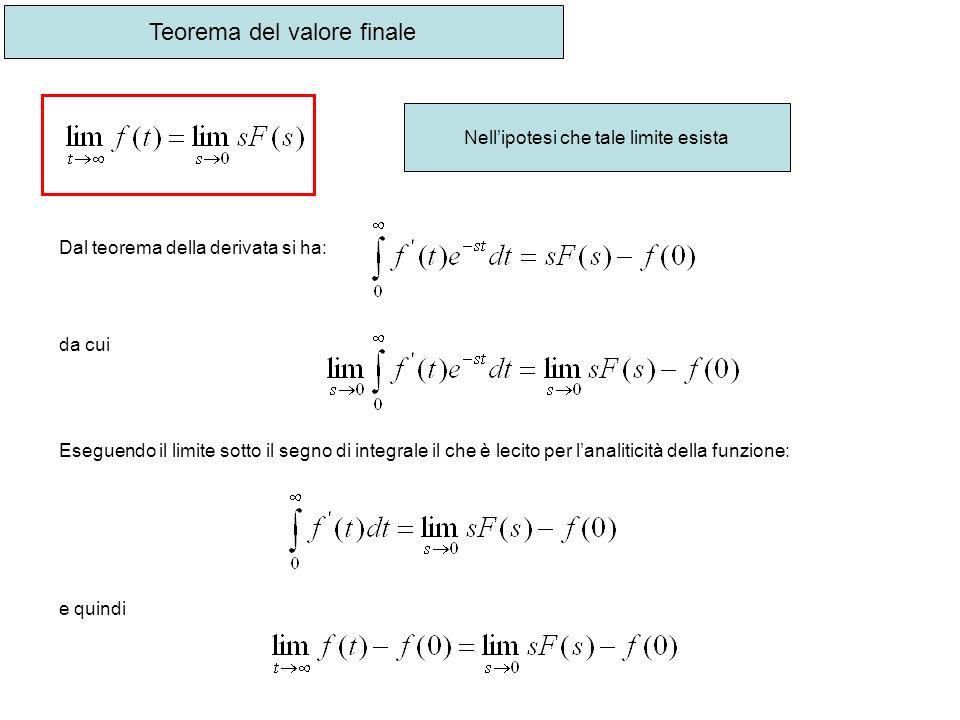 Teorema del valore finale Nellipotesi che tale limite esista Dal teorema della derivata si ha: da cui Eseguendo il limite sotto il segno di integrale