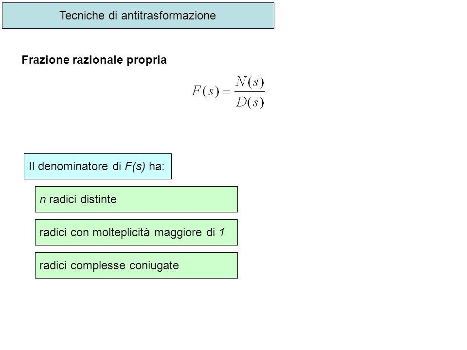 Tecniche di antitrasformazione Frazione razionale propria Il denominatore di F(s) ha: n radici distinte radici con molteplicità maggiore di 1 radici c