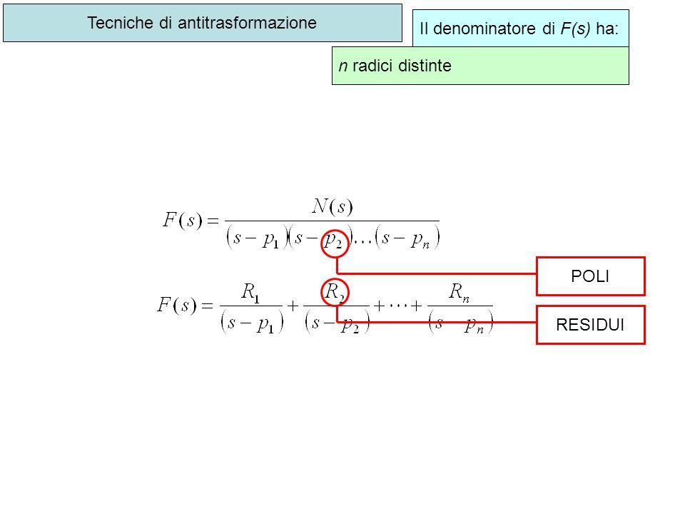 Tecniche di antitrasformazione Il denominatore di F(s) ha: n radici distinte POLIRESIDUI