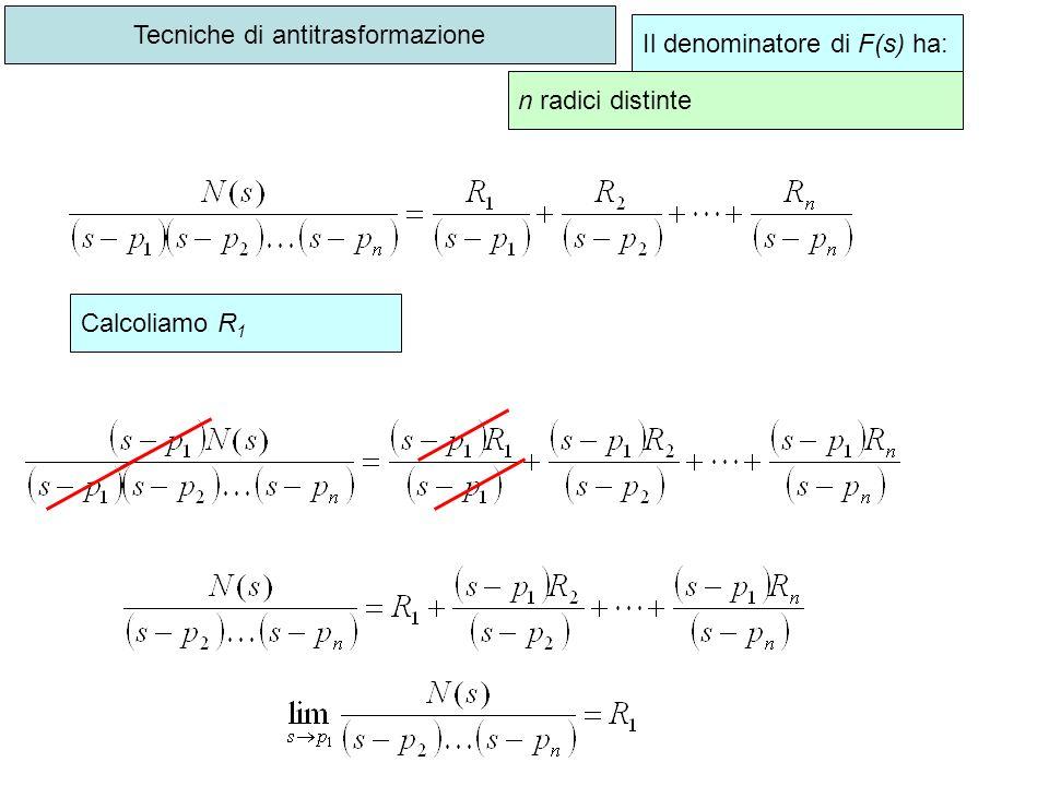 Tecniche di antitrasformazione Il denominatore di F(s) ha: n radici distinte Calcoliamo R 1