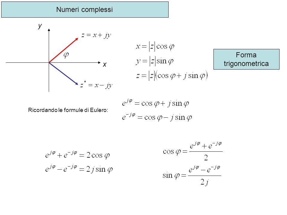 Numeri complessi x y Forma trigonometrica Ricordando le formule di Eulero: