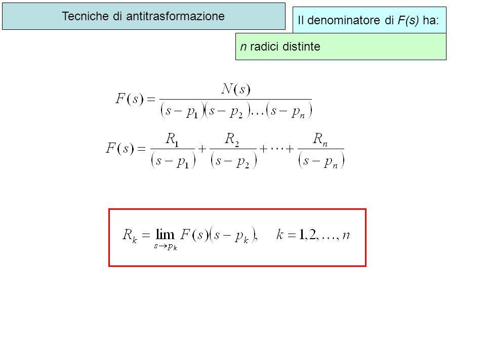 Tecniche di antitrasformazione Il denominatore di F(s) ha: n radici distinte