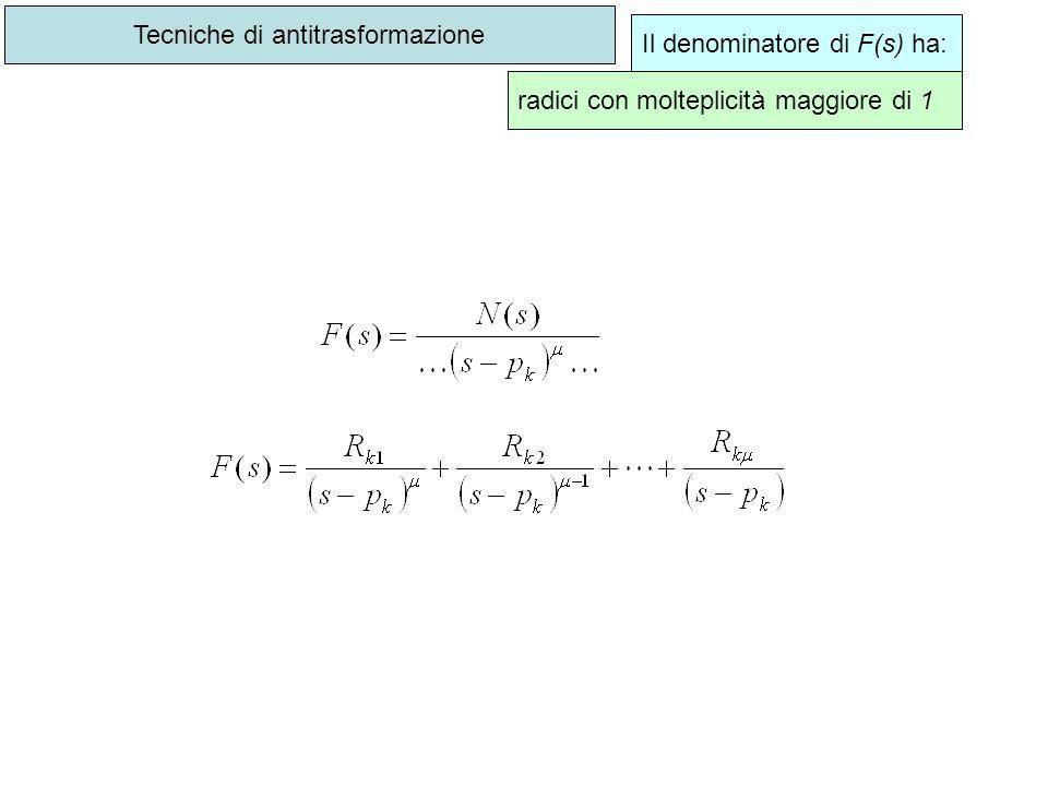 Tecniche di antitrasformazione Il denominatore di F(s) ha: radici con molteplicità maggiore di 1