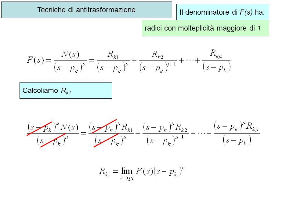 Tecniche di antitrasformazione Il denominatore di F(s) ha: radici con molteplicità maggiore di 1 Calcoliamo R k1
