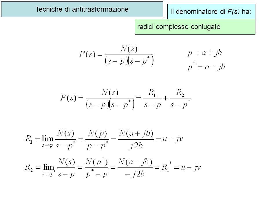 Tecniche di antitrasformazione Il denominatore di F(s) ha: radici complesse coniugate