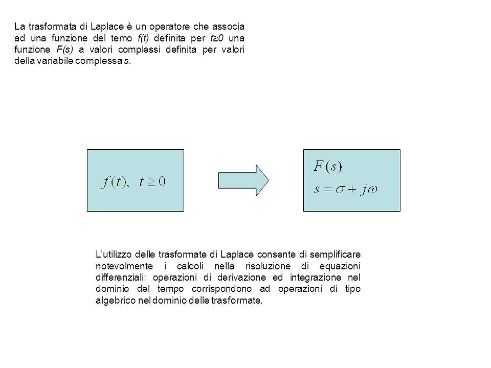 La trasformata di Laplace è un operatore che associa ad una funzione del temo f(t) definita per t0 una funzione F(s) a valori complessi definita per v