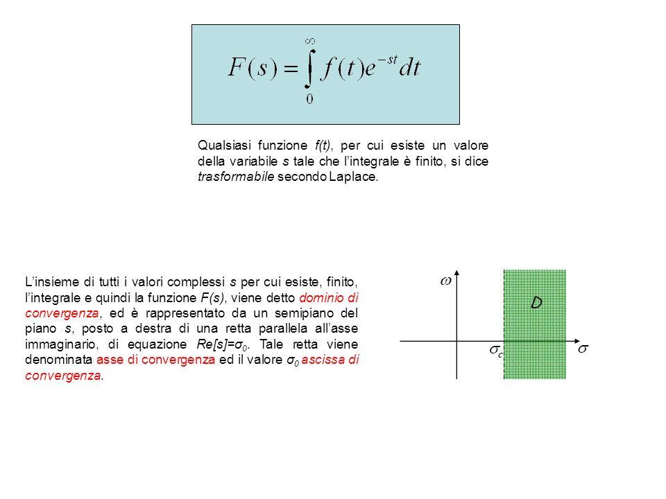 Qualsiasi funzione f(t), per cui esiste un valore della variabile s tale che lintegrale è finito, si dice trasformabile secondo Laplace. Linsieme di t