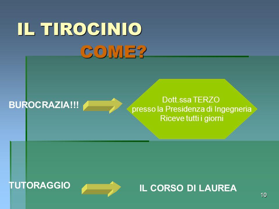 10 IL TIROCINIO COME? BUROCRAZIA!!! Dott.ssa TERZO presso la Presidenza di Ingegneria Riceve tutti i giorni TUTORAGGIO IL CORSO DI LAUREA