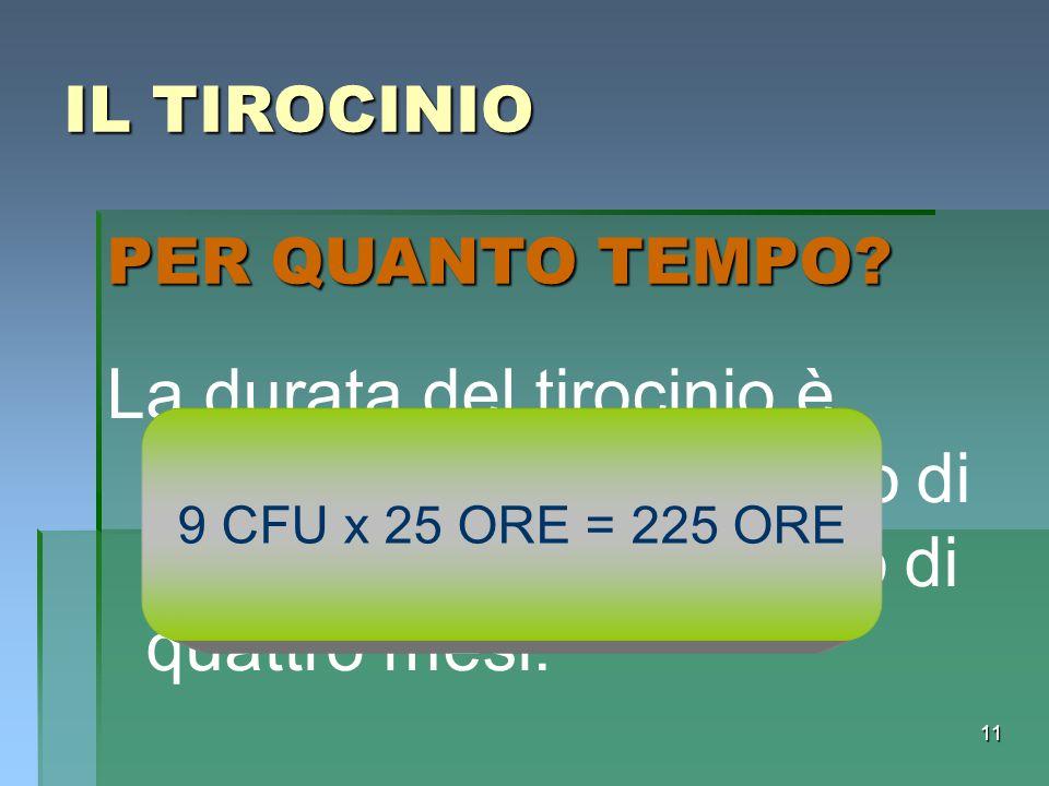 11 La durata del tirocinio è compresa fra un minimo di due mesi e un massimo di quattro mesi. IL TIROCINIO PER QUANTO TEMPO? 9 CFU x 25 ORE = 225 ORE