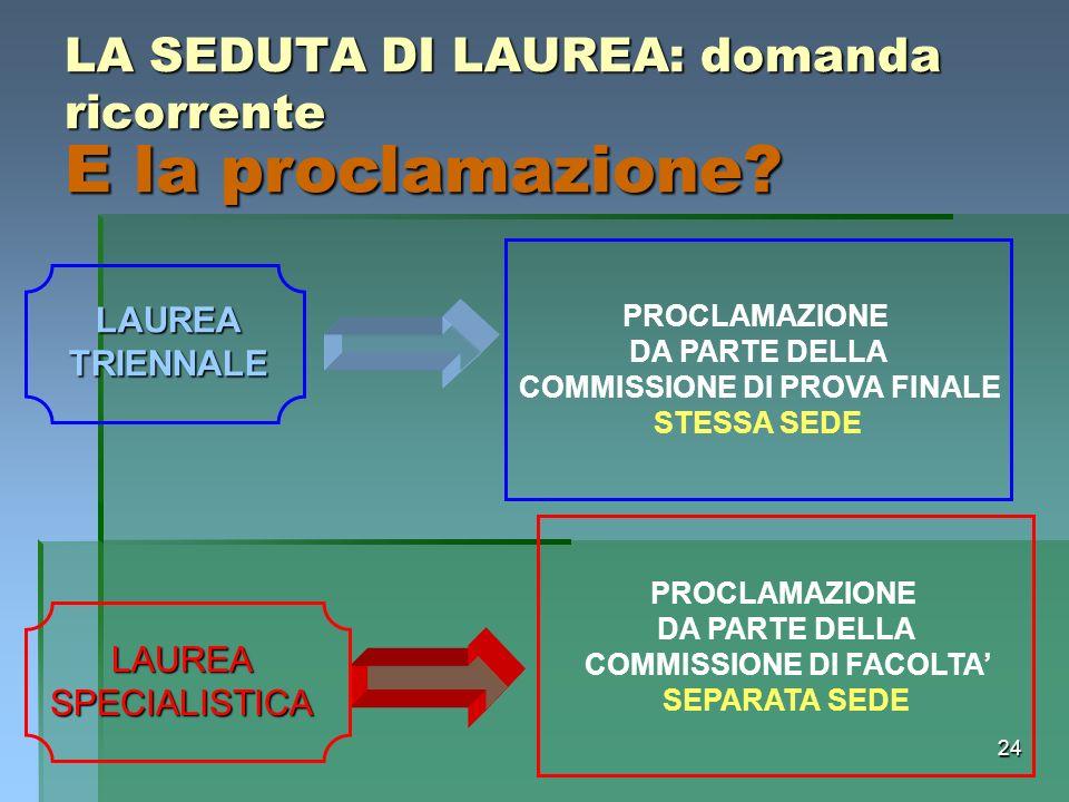 24 LAUREA TRIENNALE PROCLAMAZIONE DA PARTE DELLA COMMISSIONE DI PROVA FINALE STESSA SEDE LAUREA SPECIALISTICA PROCLAMAZIONE DA PARTE DELLA COMMISSIONE