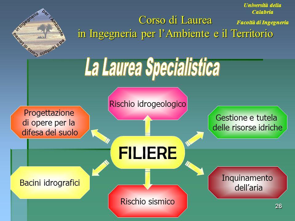 26 Università della Calabria Facoltà di Ingegneria Corso di Laurea in Ingegneria per lAmbiente e il Territorio FILIERE Bacini idrografici Rischio sism