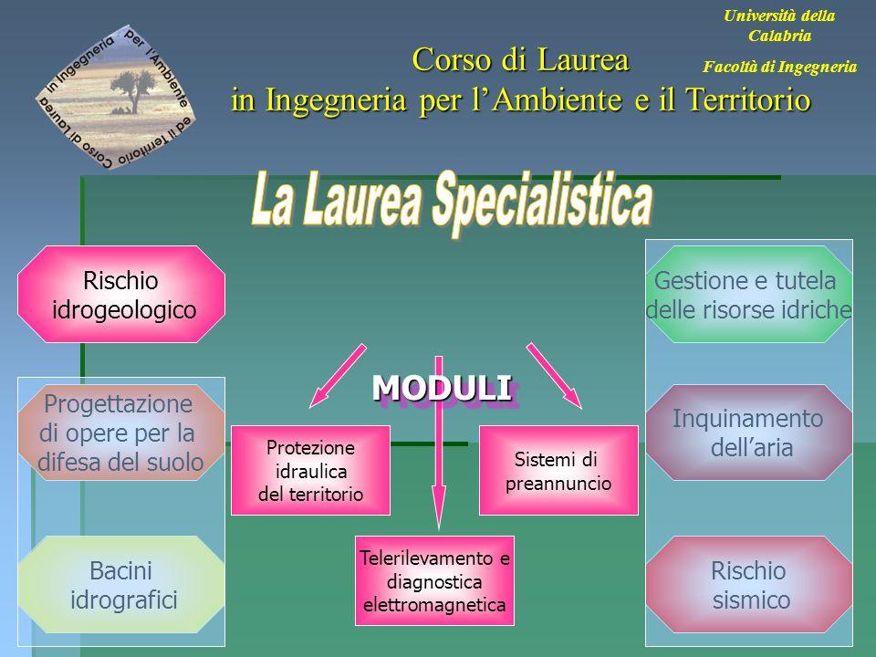 27 Università della Calabria Facoltà di Ingegneria Corso di Laurea in Ingegneria per lAmbiente e il Territorio Bacini idrografici Rischio sismico Inqu