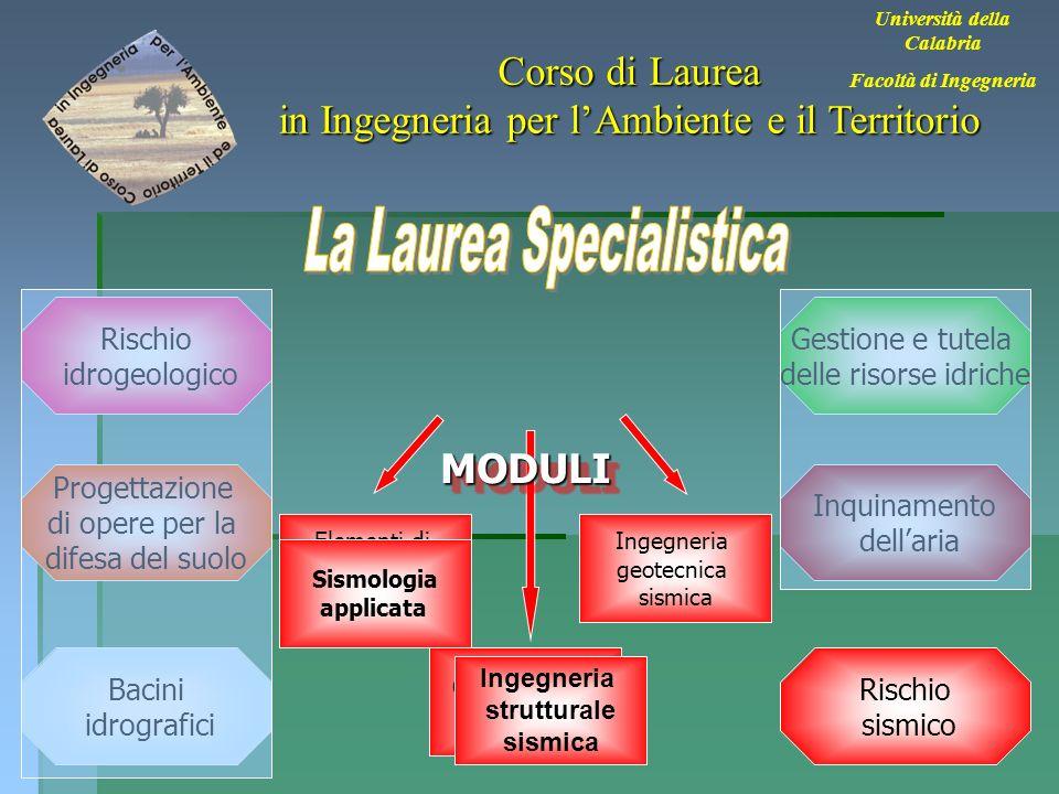 32 Università della Calabria Facoltà di Ingegneria Corso di Laurea in Ingegneria per lAmbiente e il Territorio Bacini idrografici Rischio sismico Inqu
