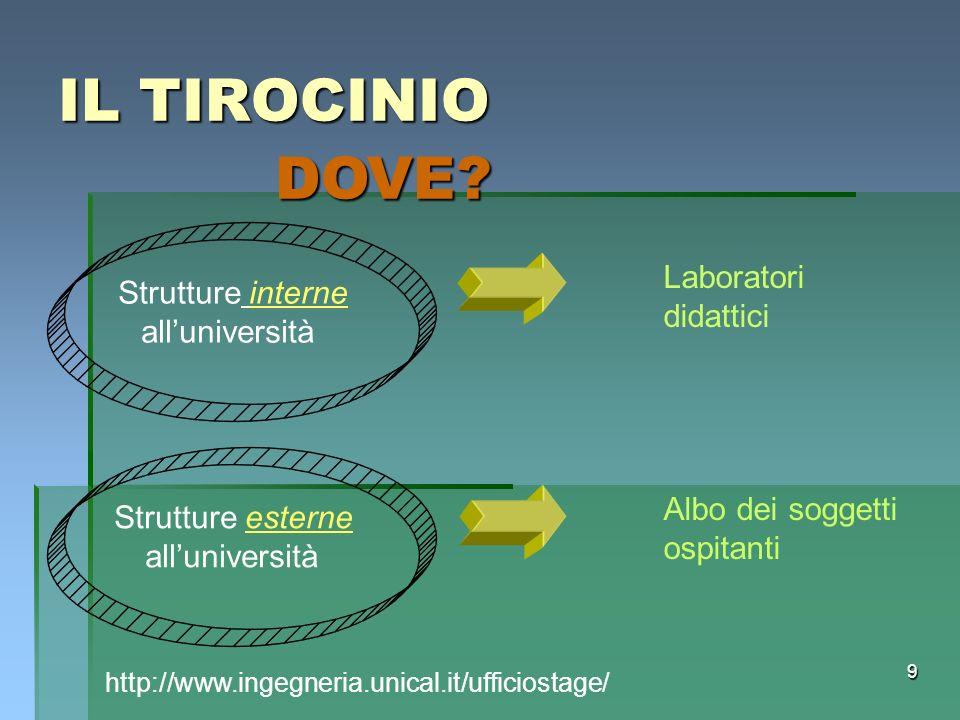 10 IL TIROCINIO COME.BUROCRAZIA!!.