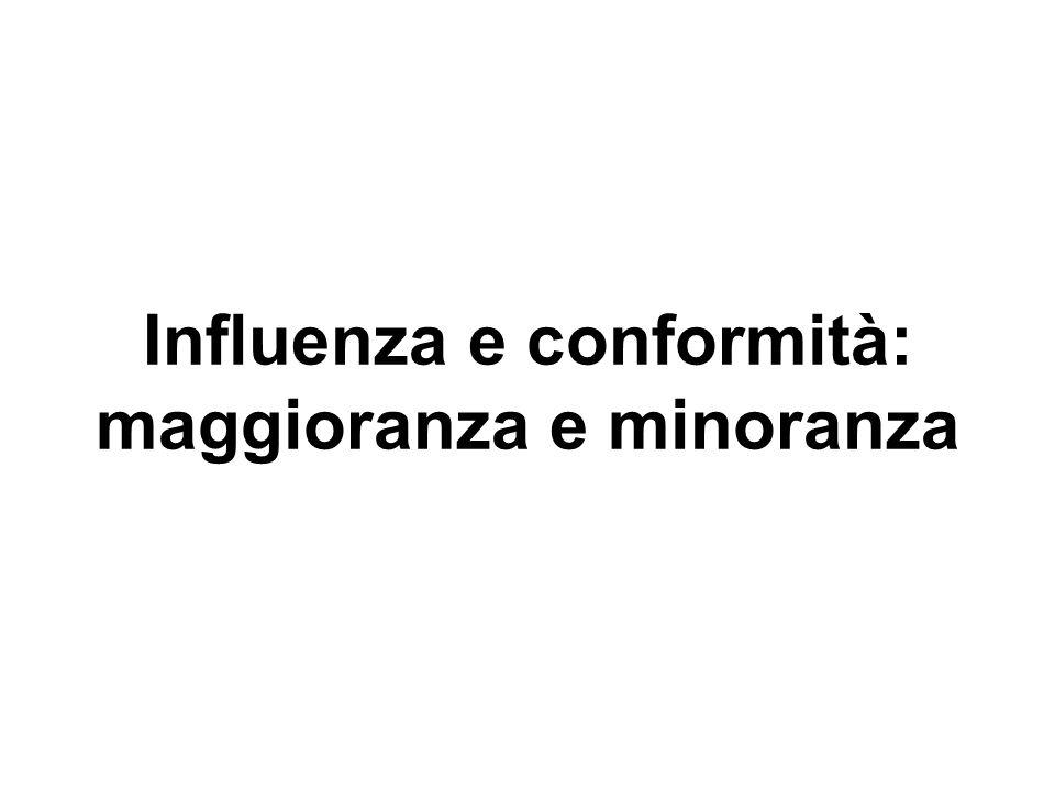 Influenza e conformità: maggioranza e minoranza