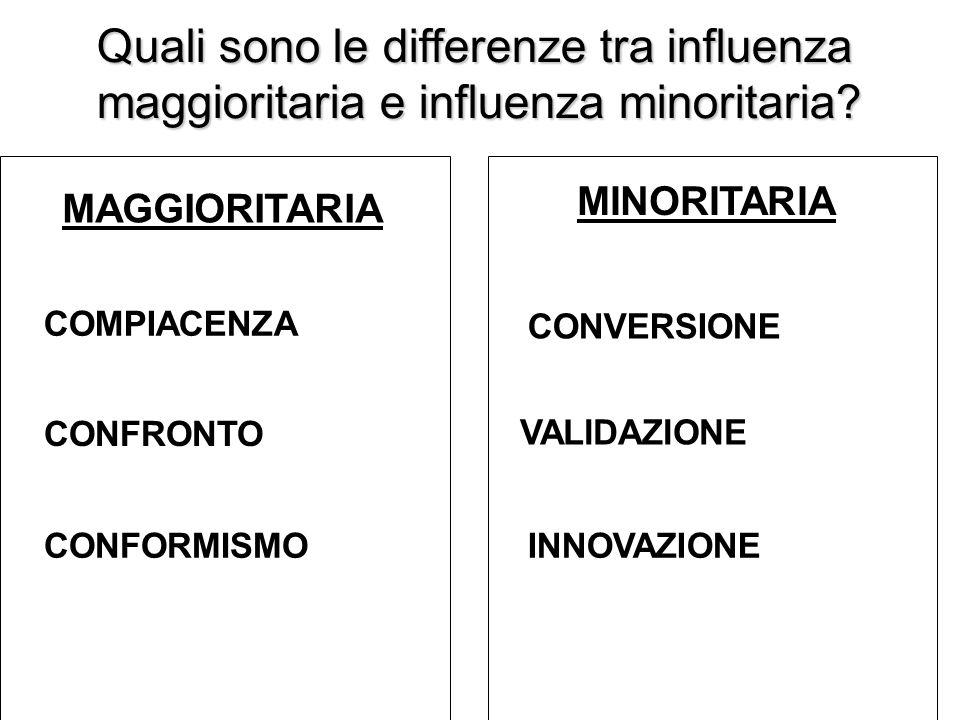 Quali sono le differenze tra influenza maggioritaria e influenza minoritaria? MAGGIORITARIA MINORITARIA COMPIACENZA CONVERSIONE CONFORMISMOINNOVAZIONE