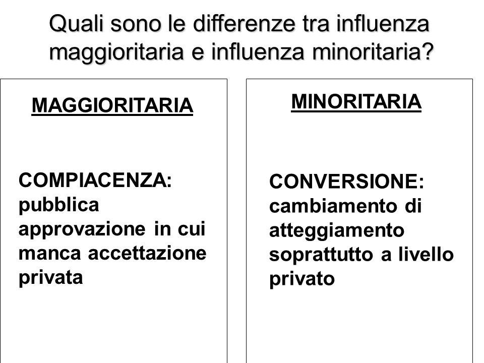 Quali sono le differenze tra influenza maggioritaria e influenza minoritaria? MAGGIORITARIA MINORITARIA COMPIACENZA: pubblica approvazione in cui manc