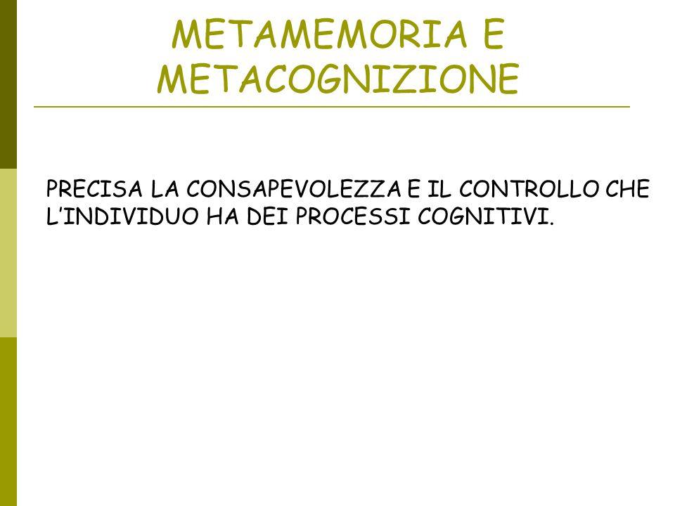 LA METACOGNIZIONE CONOSCENZA DEL PROPRO MODO DI CONOSCERE (CORNOLDI, 1995) FA RIFERIMENTO A 2 CONCETTI: CONOSCENZA DEI PROCESSI COGNITIVI (FLAVELL E WELLMAN, 1977, 1981) CONTROLLARE I PROCESSI COGNITIVI UTILIZZATI IN UN COMPITO (BROWN, 1978).