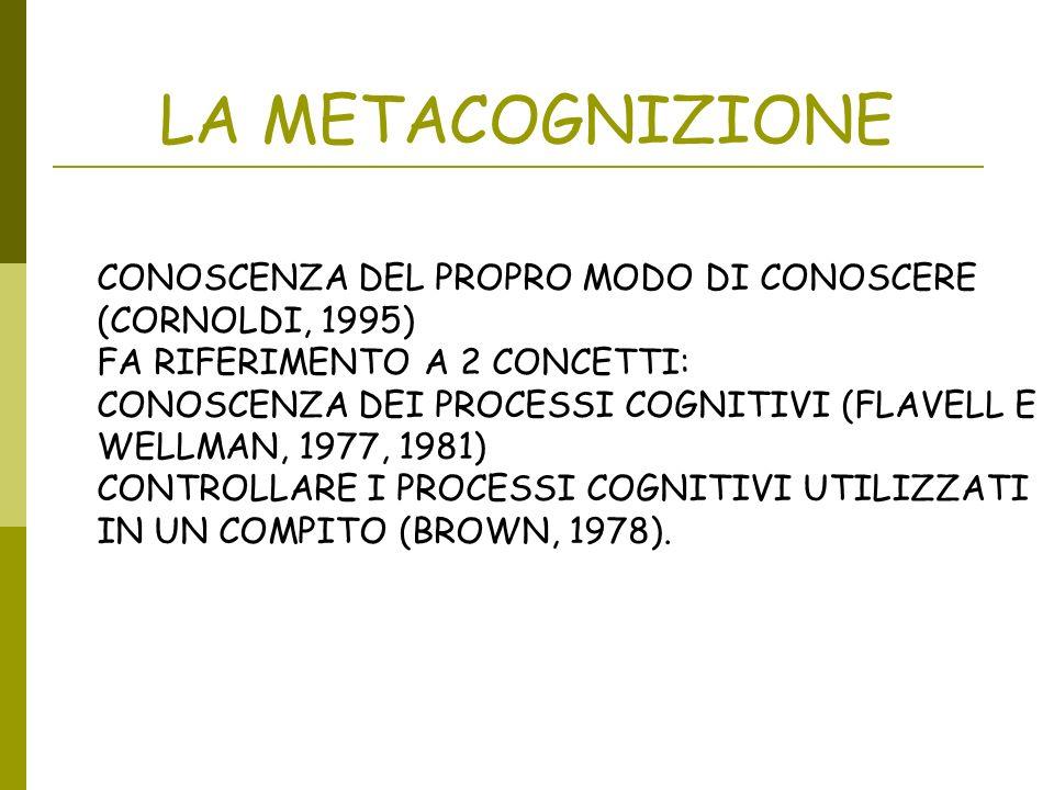 LA METACOGNIZIONE CONOSCENZA DEL PROPRO MODO DI CONOSCERE (CORNOLDI, 1995) FA RIFERIMENTO A 2 CONCETTI: CONOSCENZA DEI PROCESSI COGNITIVI (FLAVELL E W