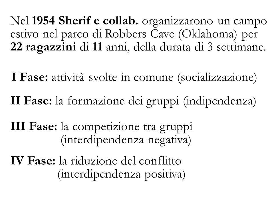 Nel 1954 Sherif e collab. organizzarono un campo estivo nel parco di Robbers Cave (Oklahoma) per 22 ragazzini di 11 anni, della durata di 3 settimane.