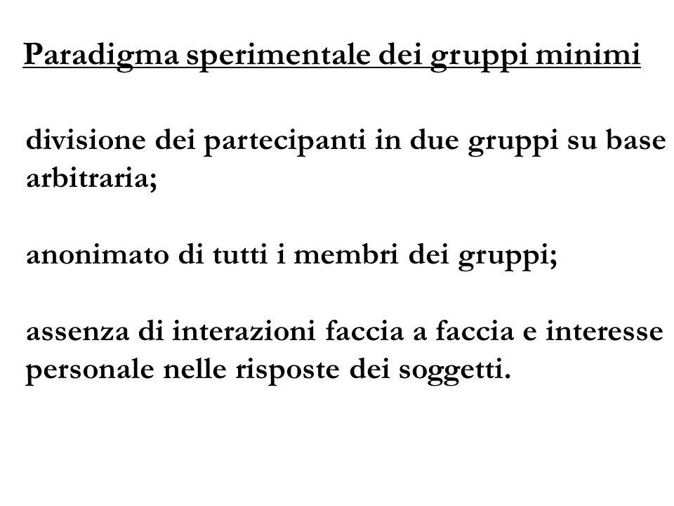 Paradigma sperimentale dei gruppi minimi divisione dei partecipanti in due gruppi su base arbitraria; anonimato di tutti i membri dei gruppi; assenza