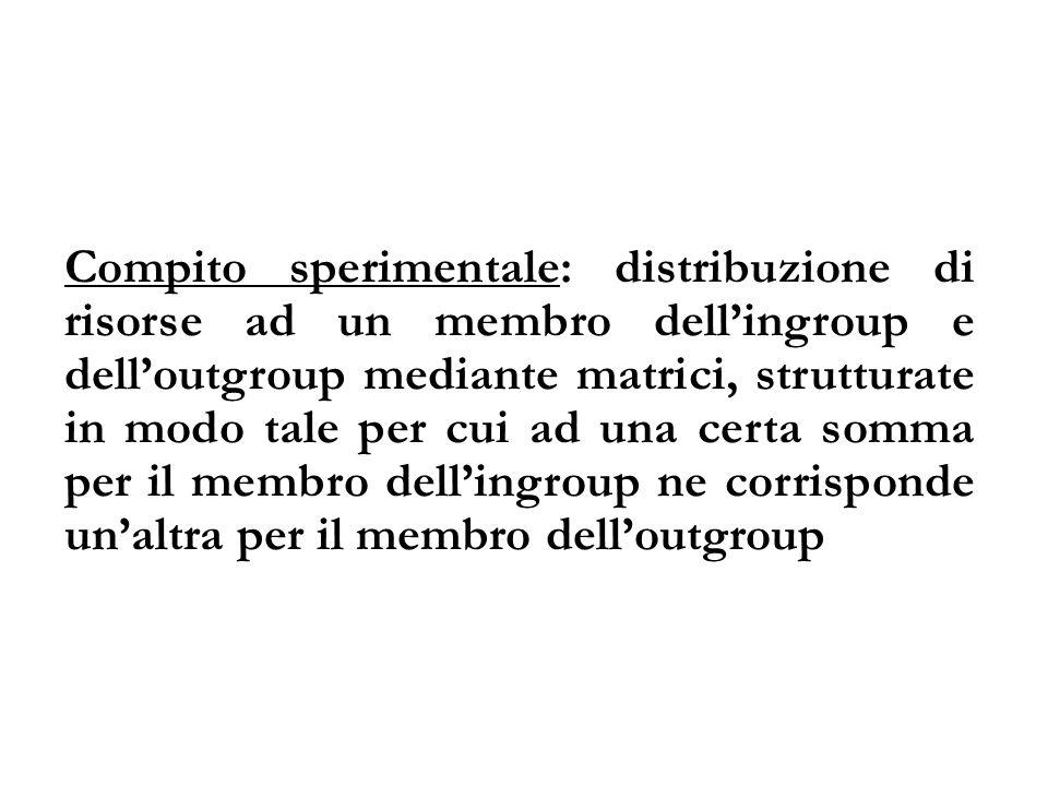 Compito sperimentale: distribuzione di risorse ad un membro dellingroup e delloutgroup mediante matrici, strutturate in modo tale per cui ad una certa