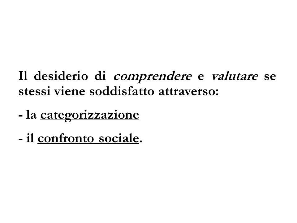Il desiderio di comprendere e valutare se stessi viene soddisfatto attraverso: - la categorizzazione - il confronto sociale.